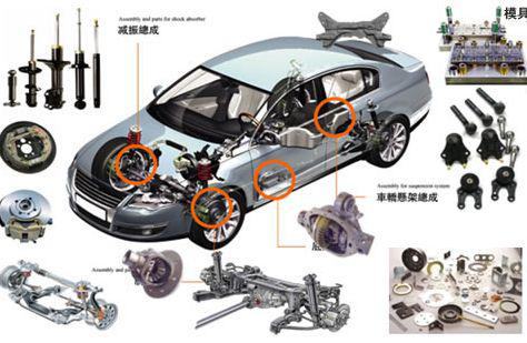 Rare earth magnets are important material base for automobile industry