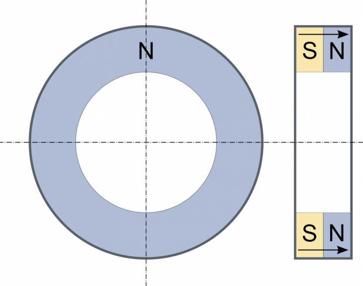 Axially Magnetized Ring Magnet